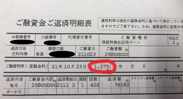ご融資金ご返済明細表(金利1.275%)