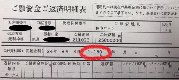 ご融資ご返済明細表(金利1.150%)