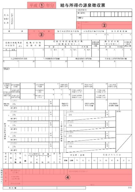 源泉徴収票サンプル