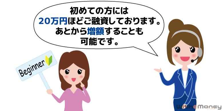 アコムオペレーター「初めての方には20万円ほどご融資しております。」