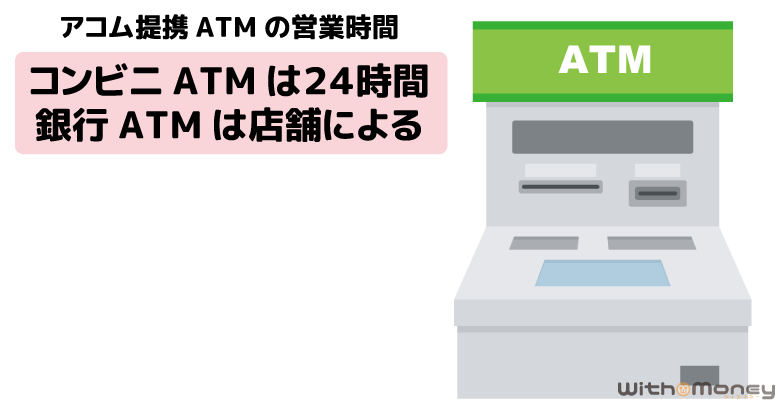 アコム提携ATMの営業時間