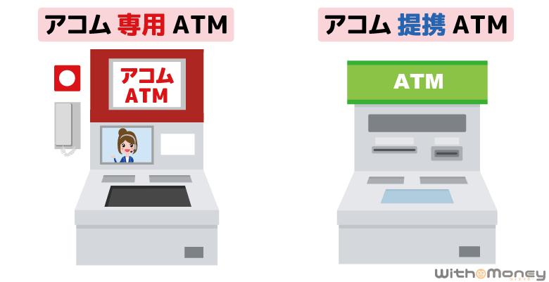 アコム専用ATMとアコム提携ATM