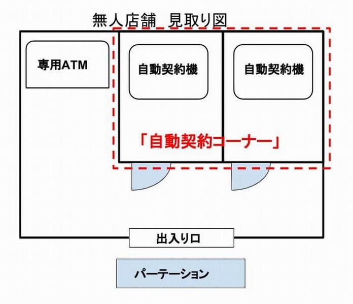 アコム自動契約機(むじんくん)見取り図