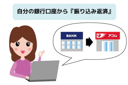パソコンで銀行からアコムに振り込み返済する女性