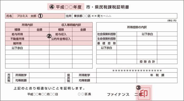 プロミスに提出する所得証明書見本
