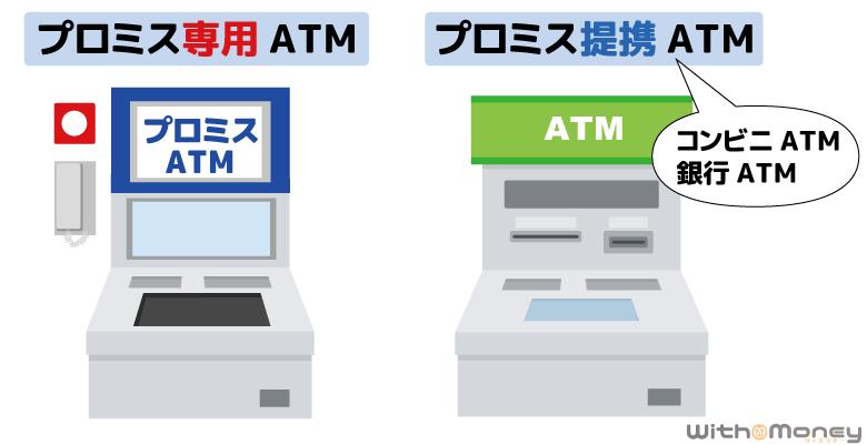プロミス専用ATMとプロミス提携ATM