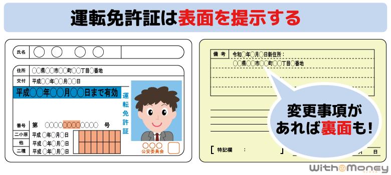 プロミスの本人確認書類(運転免許証)