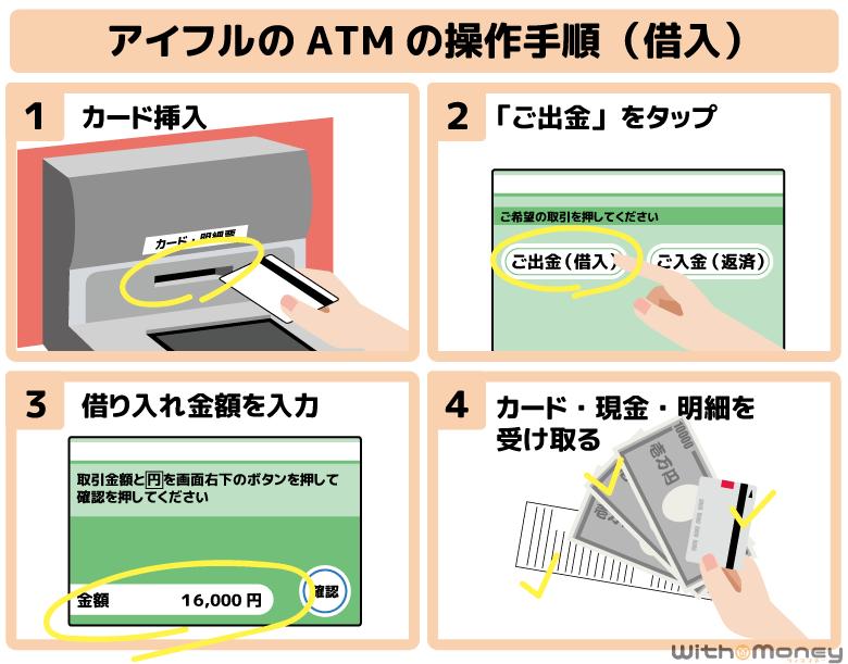 アイフルのATMでお金を借りる際の操作方法