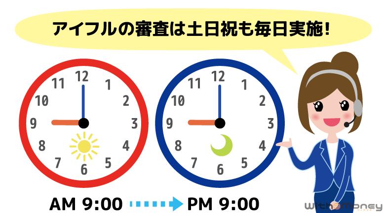 アイフルの審査受付時間は9:00~21:00