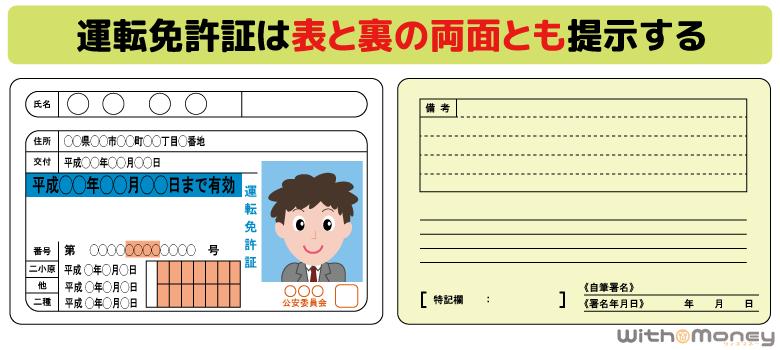 レイクALSAの本人確認書類「運転免許証」