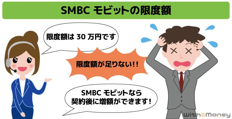 SMBCモビットの限度額