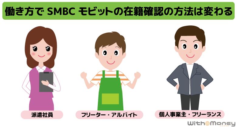 働き方でSMBCモビットの在籍確認方法は変わる