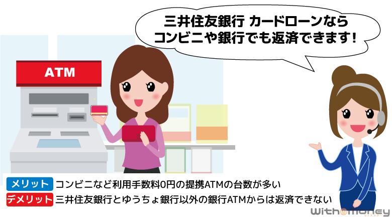 三井住友銀行 カードローンの返済方法「ATMからの返済」