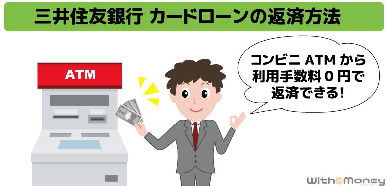 三井住友銀行 カードローンの返済方法