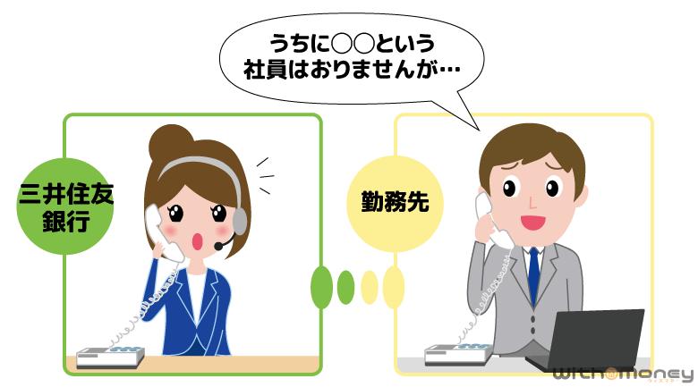 三井住友銀行の在籍確認で在籍が確認できない