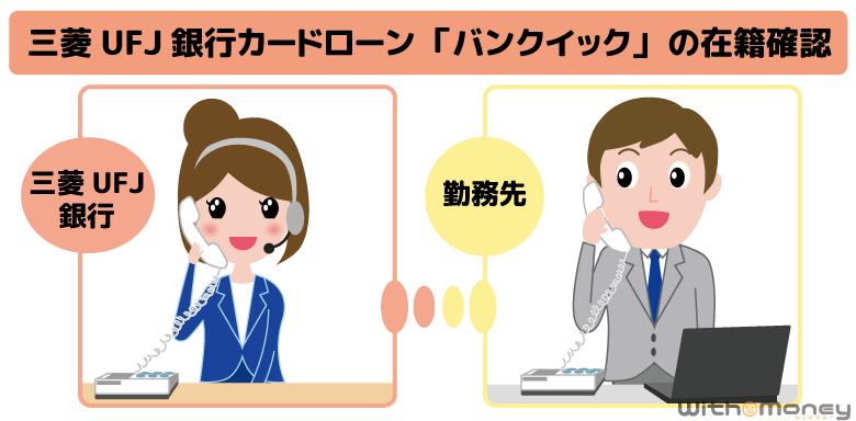 三菱UFJ銀行カードローン「バンクイック」の在籍確認