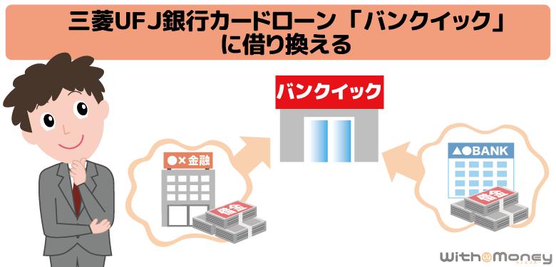 三菱UFJ銀行カードローン「バンクイック」に借り換えるメリットと借換方法